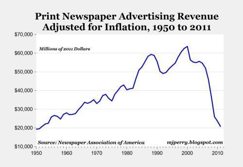Newspaper_advertising